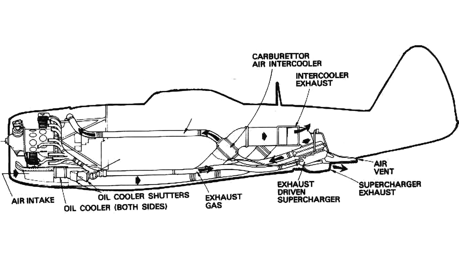 Republic P-47 schematic with a supercharger