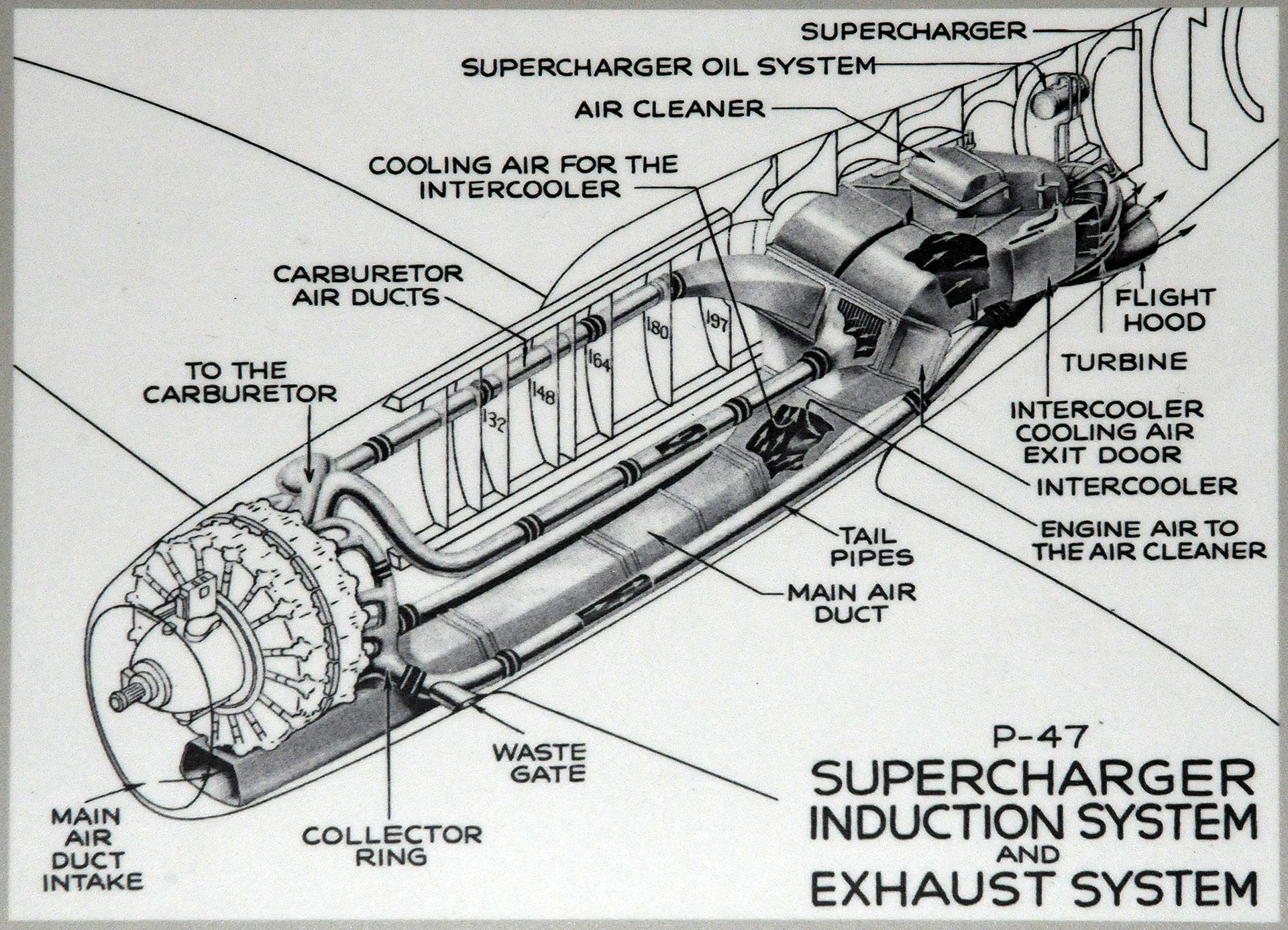 Supercharger in an old dog fighter